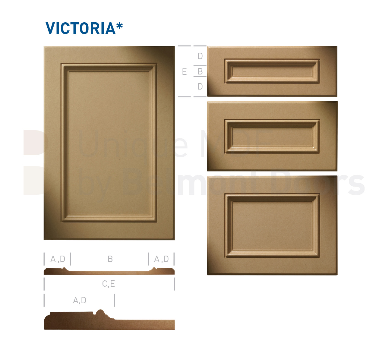 VICTORIA* Collection (Classic Kitchen Cabinet Door Style MDF Set 2)