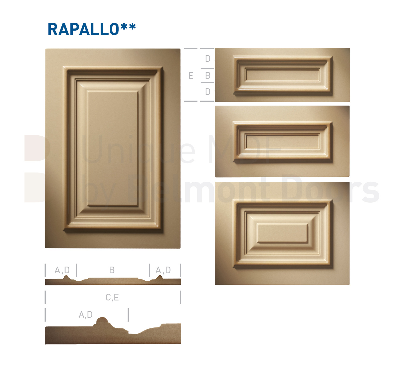 RAPALLO** Collection (Classic Kitchen Cabinet Door Style MDF Set 14)