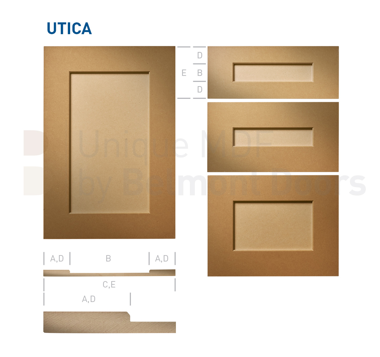 UTICA (Shaker Kitchen Cabinet Door Style MDF Set)